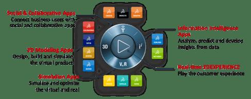 3dexperience-platform-applications-compass