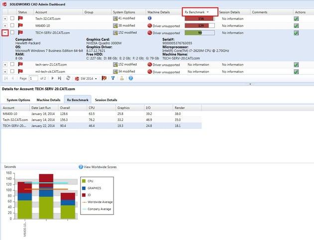 SOLDIWORKS CAD Admin Dashboard afb 2.jpg