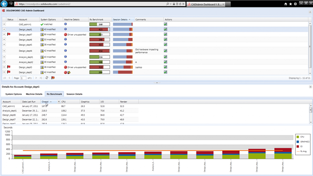 SOLIDWORKS CAD Admin Dashboard afb 3.png