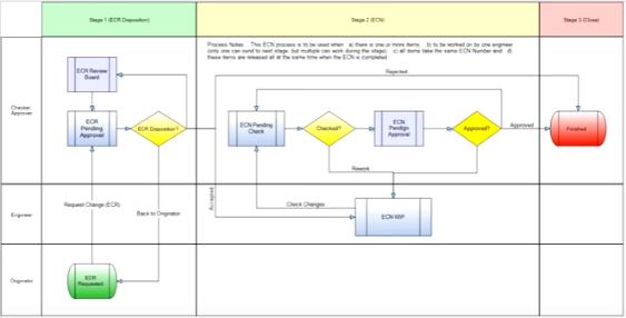 gestion de process.png