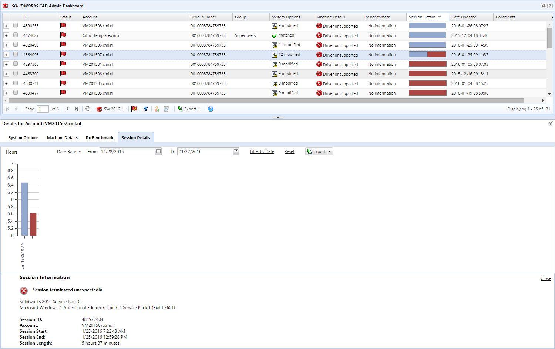 SOLDIWORKS CAD Admin Dashboard afb 1.jpg